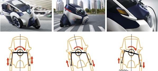 simulation crédit auto pour nouvelle voiture - Franfinance