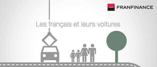 les français et le crédit auto - franfinance