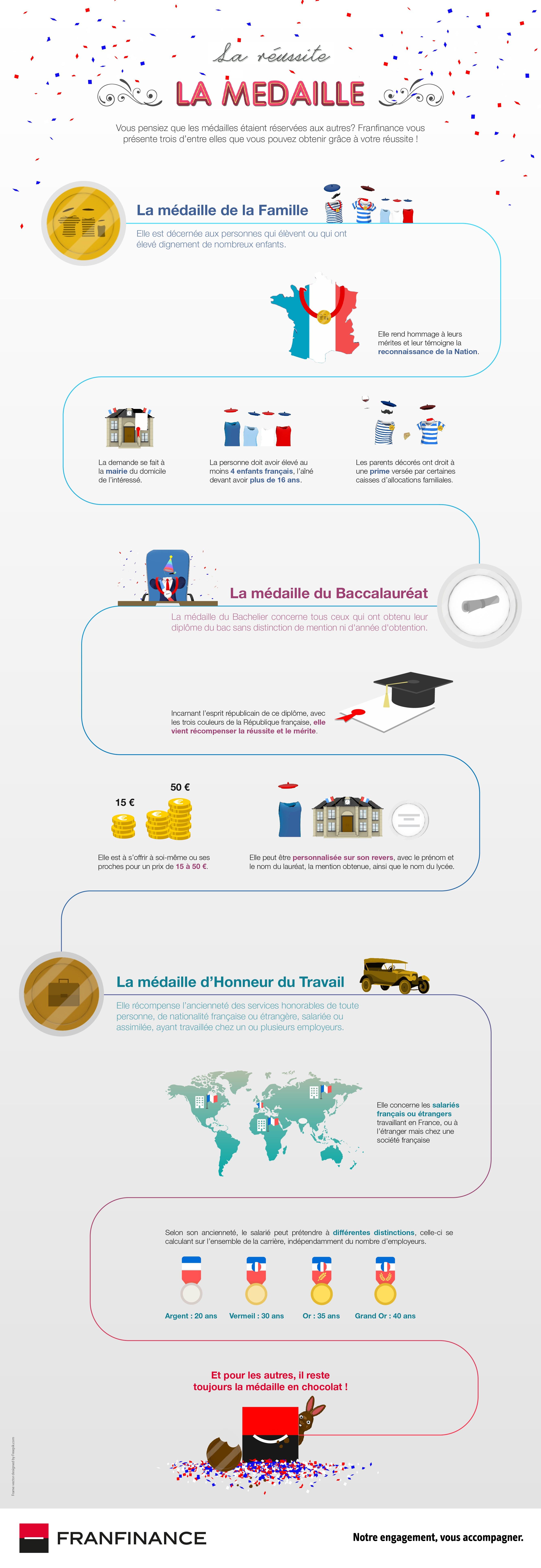 Franfinance_la_médaille-03