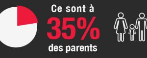 infographie-franfinance-emprunteur
