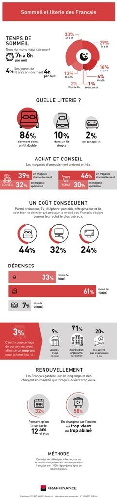 Infographie-literie-français-sommeil